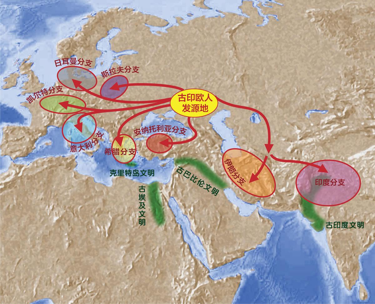 图1-1 印欧人的迁徙